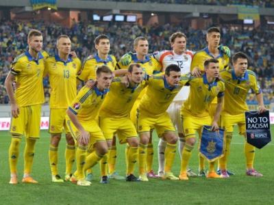 Украинская сборная поднялась на 8 позиций в рейтинге ФИФА