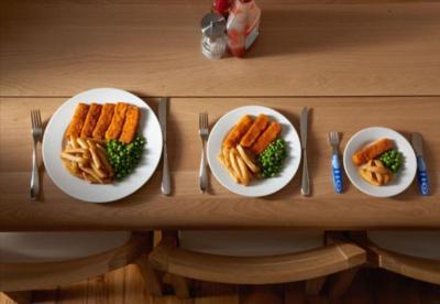 Чому важливий розмір порції