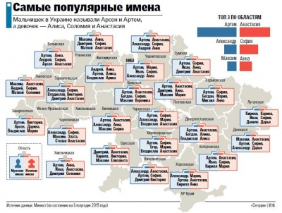 Анастасія, Злата і Степан стали найпопулярнішими іменами дітей на Буковині