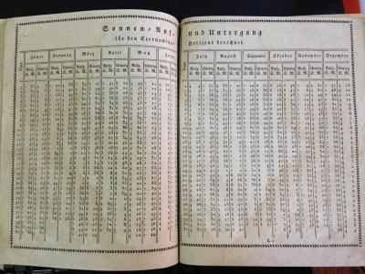 Історик віднайшов історичний календар 1822 року, виданий у Чернівцях