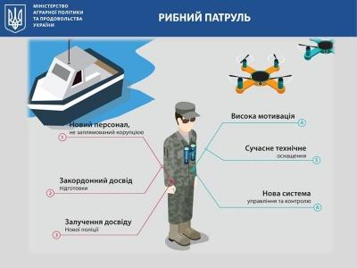 http://molbuk.ua/uploads/posts/2016-02/thumbs/1455262701_rybnyypatrul.jpg