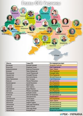 У Яценюка залишилося лише два губернатори - серед них буковинець Фищук