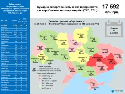 Чернівецька область найкраще розраховується за тепло