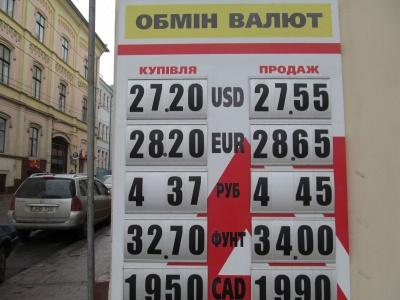 """Курси в обмінниках Чернівців – валюта у різних банках """"стрибає"""""""