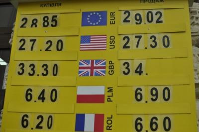 В Черновцах за выходные евро подешевел на 10 копеек