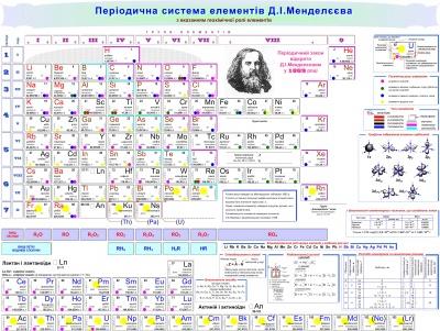 Цей день в історії: пророцтва Нострадамуса, створення МВФ і нерозкрите вбивство Лістьєва