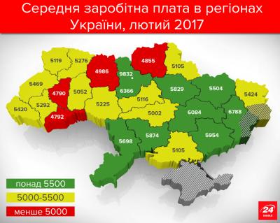 На Буковині зафіксували найнижчу середню зарплату в Україні