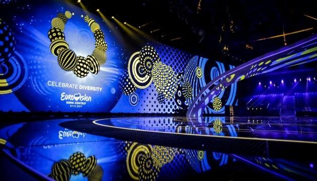 Питання санкцій доУкраїни обговорять після завершення Євробачення