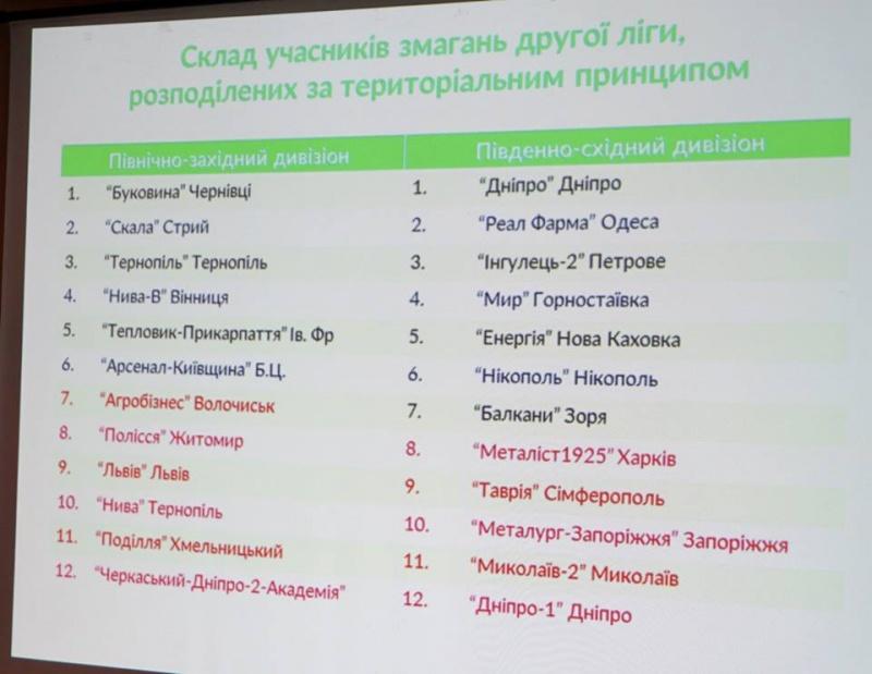 Удругій футбольній лізі зіграють «Дніпро», «Дніпро-1» і «Дніпро-2»