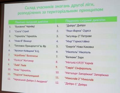 """Определились соперники  """"Буковины"""" во второй лиге"""
