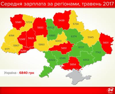 Зарплата на Буковині вже найменша в Україні