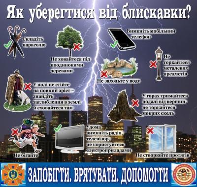 Екстремальна погода на Буковині - рятувальники радять, як уберегтися