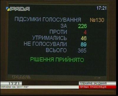 """Буковина отримає додатково сотні мільйонів гривень на """"комуналку"""""""