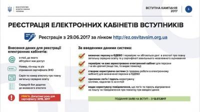 Реєстрацію електронних заяв абітурієнтів продовжено