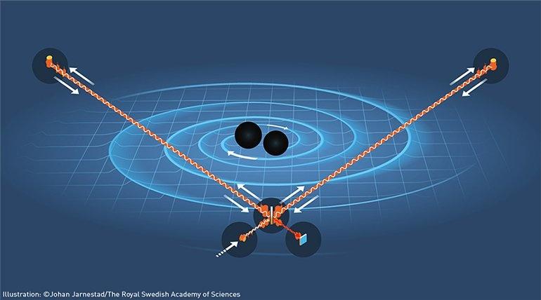 Стало відомо, хто отримав цьогорічну Нобелівську премію з фізики