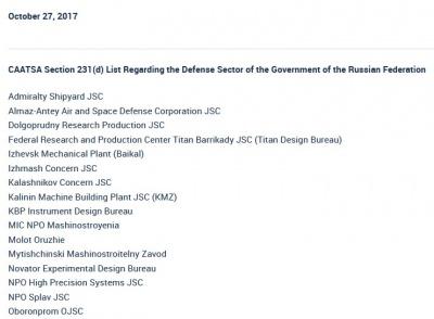 Держдеп оприлюднив перелік російський підприємств, які потрапили під нові санкції