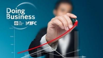 Україна покращила свою позицію у рейтингу легкості ведення бізнесу