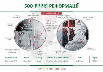 """В Україні випустили кольорову монету """"500-річчя Реформації"""""""