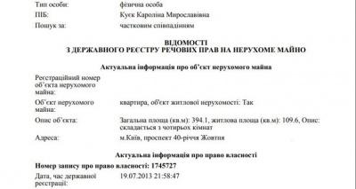 ЗМІ: Ані Лорак володіє апартаментами у Києві вартістю понад 32 млн грн