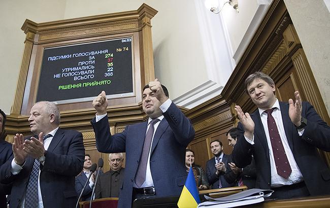 МВФ бачить «значні ризики» убюджеті України на2018 рік