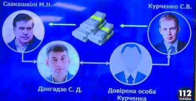 Генпрокуратура оприлюднила запис розмови Саакашвілі та олігарха Курченка