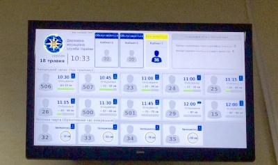 У Чернівцях з нового року діятимуть дві електронні черги за біометричними паспортами
