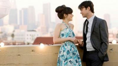 Вчені з'ясували, як часто закоханим потрібно зустрічатись на початку відносин
