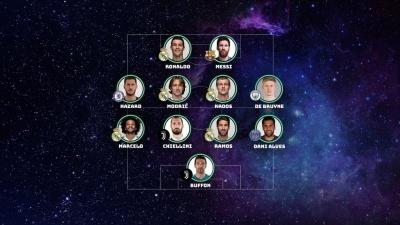 УЄФА презентувала символічну збірну 2017 року