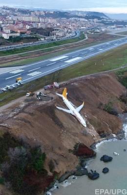 Опубліковано відео з літаком, що ледь не викотився в море у Туреччині