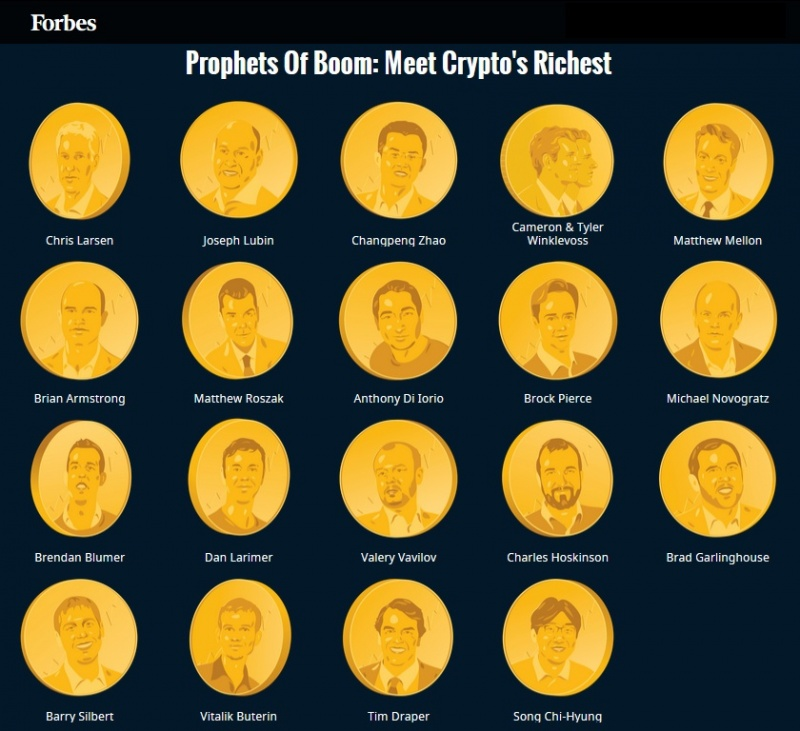 Рейтинг Forbres: хто заробив мільярди накриптовалюті