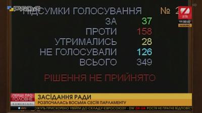 Бурбак проти Папієва: Рада не підтримала скасування закону про деокупацію Донбасу