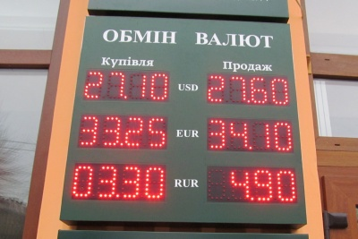 Курс валют у Чернівцях на ранок 7 лютого (ФОТО)
