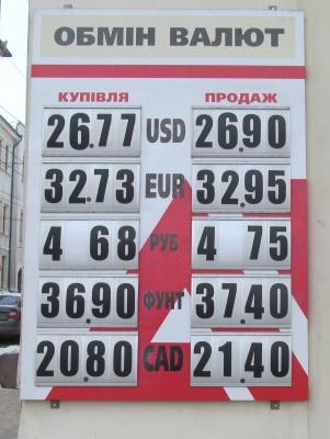 Курс валют у Чернівцях на 28 лютого (ФОТО)