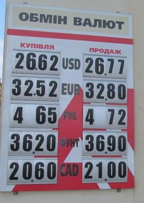 Курс валют у Чернівцях на 1 березня (ФОТО)