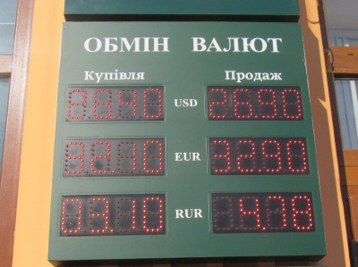 Курс валют у Чернівцях на 5 березня (ФОТО)