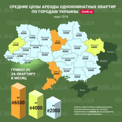 Зняти квартиру у Чернівцях дорожче, ніж в Хмельницькому чи Тернополі