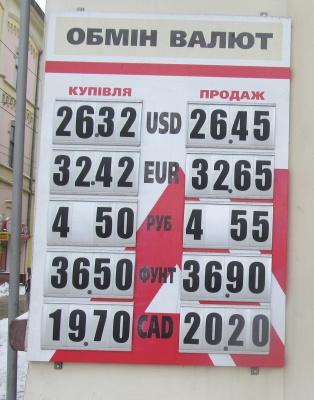 Курс валют у Чернівцях 20 березня (ФОТО)