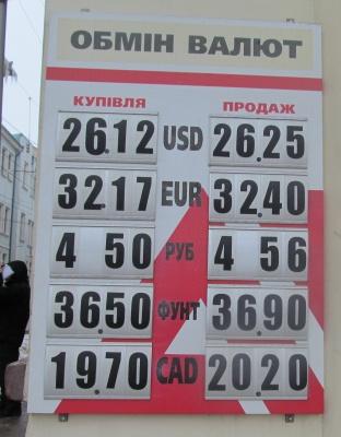 Курс валют у Чернівцях на 23 березня (ФОТО)
