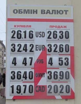 Курс валют у Чернівцях на 28 березня (ФОТО)