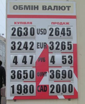 Курс валют у Чернівцях на 29 березня (ФОТО)