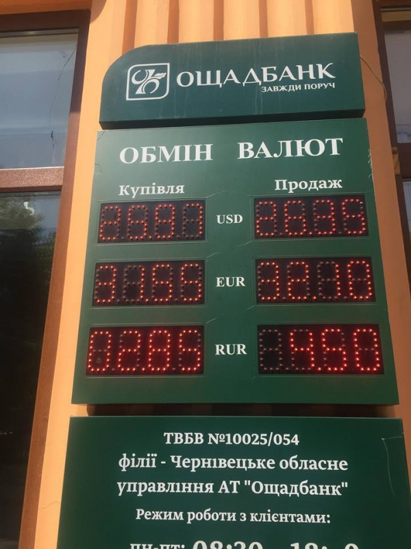 Рубля сегодня курс в ощадбанке на