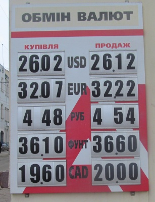 Курс валют у Чернівцях на 2 квітня  (ФОТО)