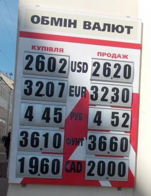 Курс валют у Чернівцях на 3 квітня  (ФОТО)