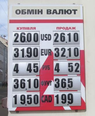 Курс валют у Чернівцях на 4 квітня  (ФОТО)