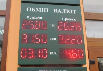 Курс валют у Чернівцях на 6 квітня  (ФОТО)