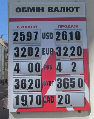 Курс валют у Чернівцях на 10 квітня  (ФОТО)