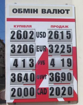 Курс валют у Чернівцях на 13 квітня  (ФОТО)