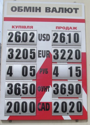 Курс валют у Чернівцях на 16 квітня  (ФОТО)