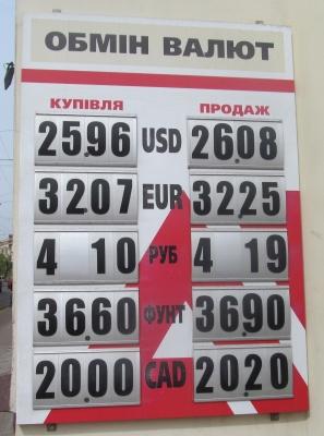 Курс валют у Чернівцях на 17 квітня  (ФОТО)