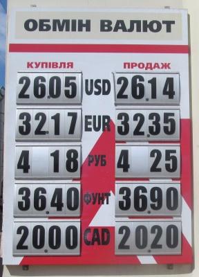 Курс валют у Чернівцях на 19 квітня  (ФОТО)